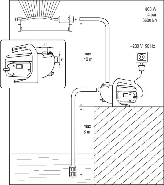 Pompa de Apa FLO, Pentru Gradina, 800W 3