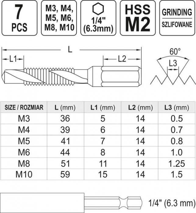 Set Burghie Tarod YATO, HSS, 3 - 10 mm, 7 buc [5]