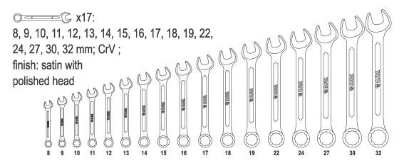Set Chei Combinate YATO, Satinate, 8 - 32mm, 17 buc 1