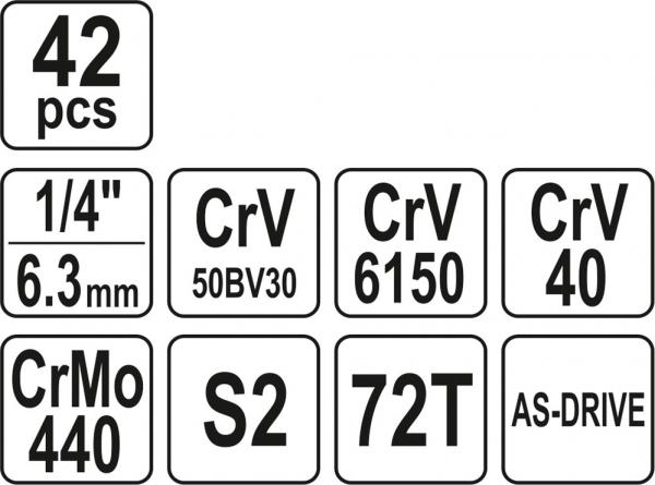 Trusa Chei Tubulare YATO, Antrenor cu Clichet, CR-V, 1/4 inch, 42 buc 5