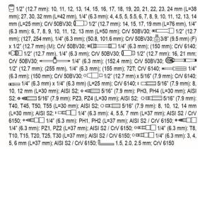 Trusa Chei Tubulare YATO, Bi-hexagonale, CR-V, 1/2 - 1/4 inch, 94 buc [4]