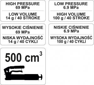 Masina de Gresat YATO, cu Variator de Presiune, 500CM3 [2]