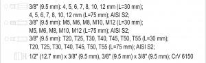 Pachet YATO, Trusa scule profesionala, 216buc + Set imbus canelate, 40buc11