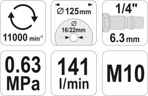 Polizor Unghiular Pneumatic YATO, M10, 125mm, 1/4 inch [3]