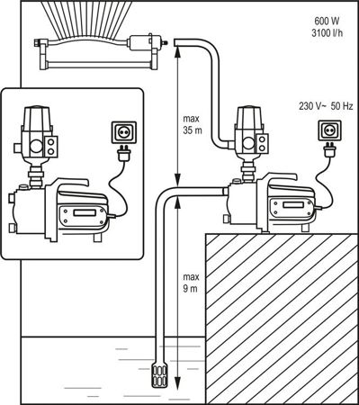 Pompa de Suprafata YATO, de Presiune Constanta, 600W, 3100 l/h [6]