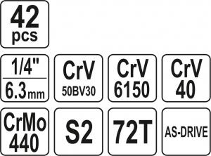 Trusa Chei Tubulare YATO, Antrenor cu Clichet, CR-V, 1/4 inch, 42 buc5