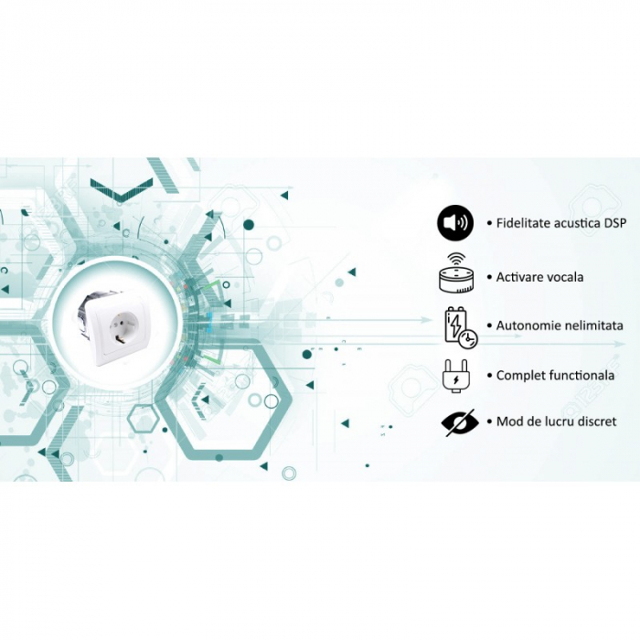 Priza de Perete Standard 220V cu Microfon - (NanoSim) - Profesional - Asculta In Timp Real [2]