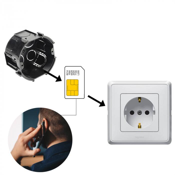 Priza de Perete Standard 220V cu Microfon - (NanoSim) - Profesional - Asculta In Timp Real [1]