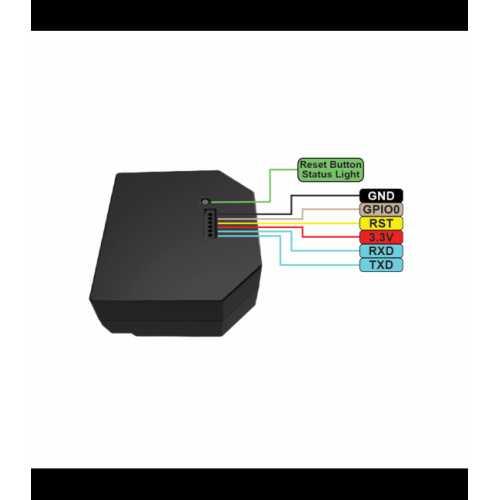 Shelly 2.5 - releu 2 canale pentru jaluzele/ usi garaj cu monitorizare consum 2X 10A [2]