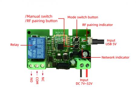 Releu smart cu 1 canal, 5V-32V, dry contact Zigbee + RF SmartWise [3]