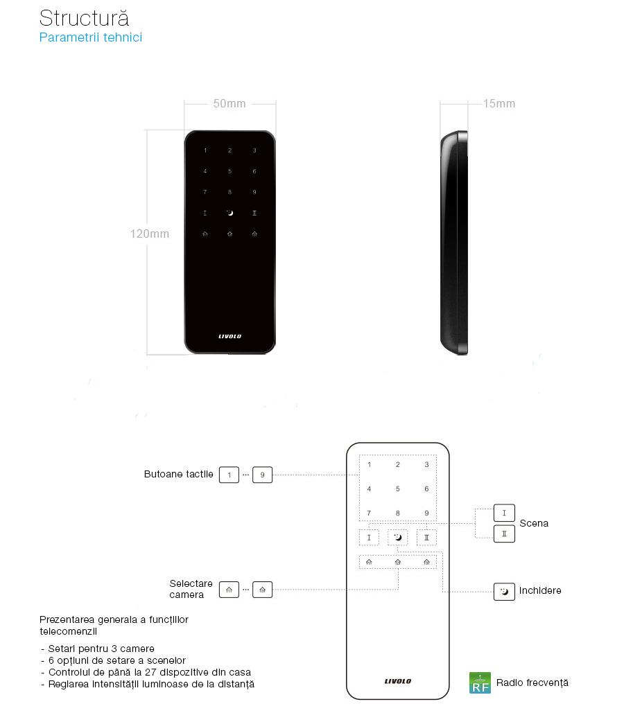Telecomandă Touch Livolo - 27 circuite