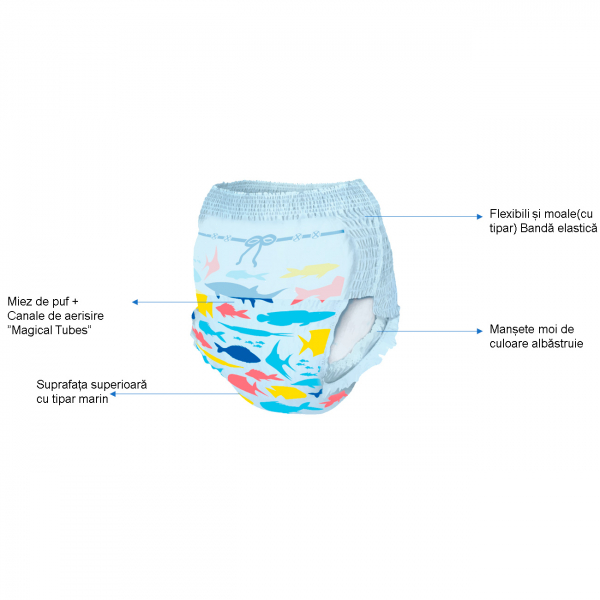 Scutece chilotel pentru apa Magics Pants Air Tubes Marime M(3-4), 7-15kg, 11 bucati 3