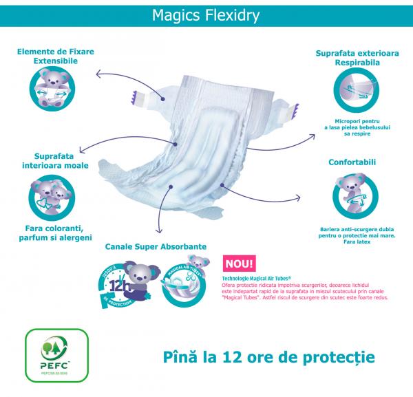 Scutece Magics Flexidry Marime 4 Maxi, 9-14kg, 31 bucati 2