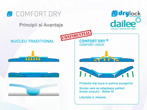 Scutece tip chilot DAILEE Pants Adult Premium Air Tubes 5 Picaturi, L 110-140 cm, 14 bucati 5