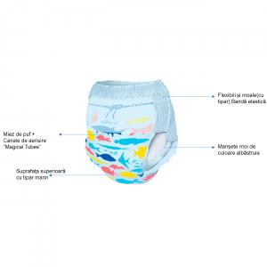 Scutece chilotel pentru apa Magics Pants Air Tubes Marime S(2-3), 3-8kg, 12 bucati [2]