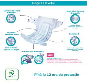 Scutece Magics Flexidry Marime 2 Mini, 4-8kg, 42 bucati2