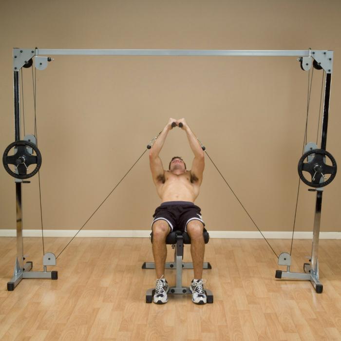 Aparat Fitness Crossover cu Cablu Body-Solid PCCO90X [3]