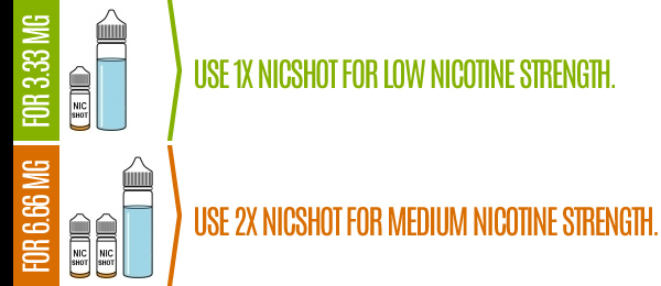 NicShot Usage