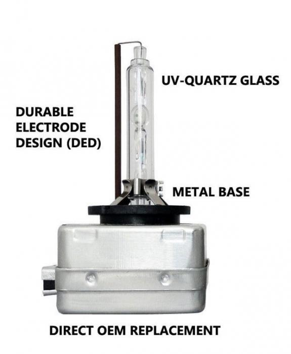 Bec xenon D1R 35W 12-24V [1]