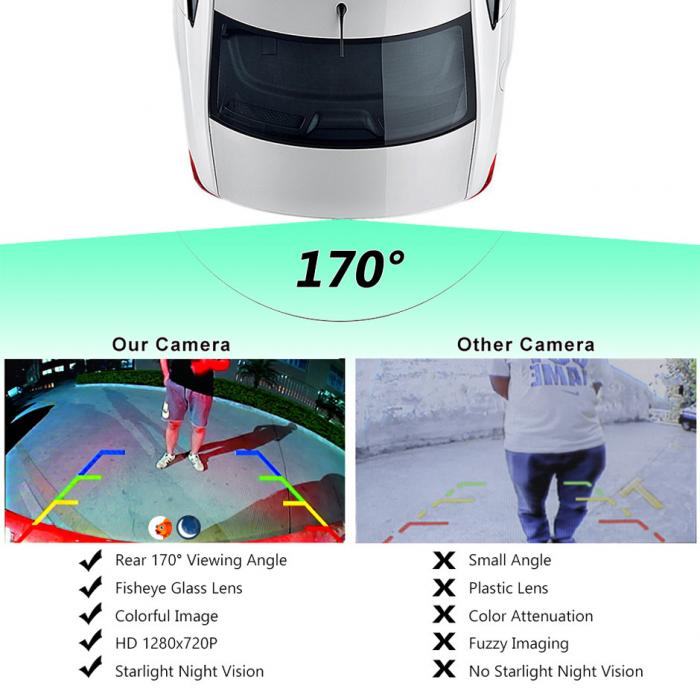 Camera marsarier HD, unghi 170 grade, StarLight Night Vision BMW G20, G30, F52, X1 F48 F49, X2 F39, X3 G08, X4 G02, X5 G05, X6 G06 - FA8043 [2]