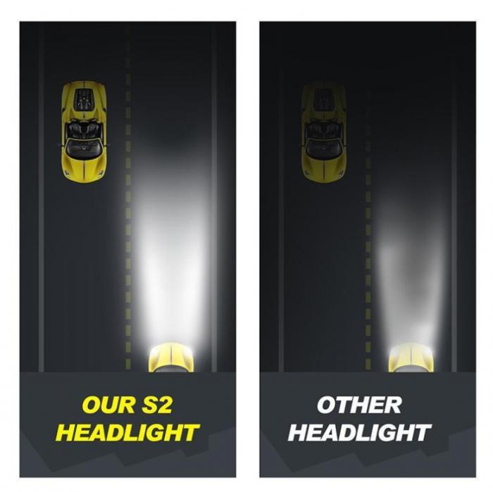Set 2 leduri H7 4300k - Alb Cald Canbus pentru far auto, putere 72W, luminozitate 8000 Lm, 12V-24V [3]