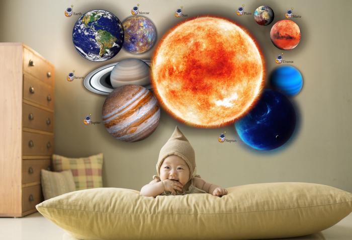 Sticker Sistemul Solar [0]