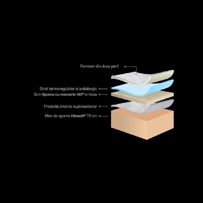Magniflex - Arte - saltea medie-moale din spumă cu memorie 2