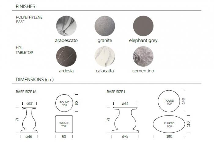 Mese baza polietilena blat HPL OTTOCENTO [12]
