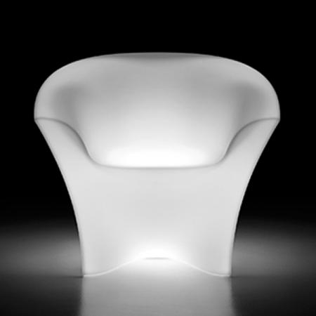 Fotolii luminos exterior plastic OHLA [0]