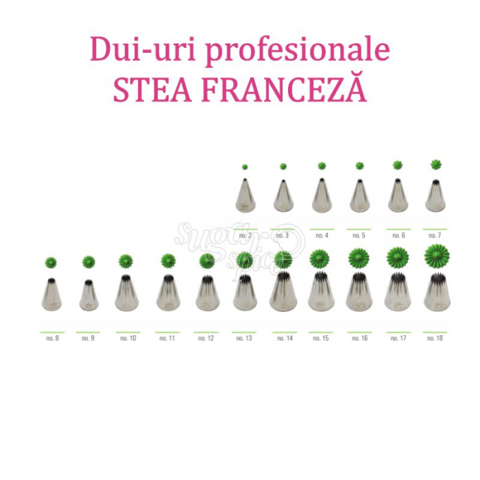 dui-stea-franceza-inox-sprit-ornare-prajituri-cofetarie-nrSF18 [1]
