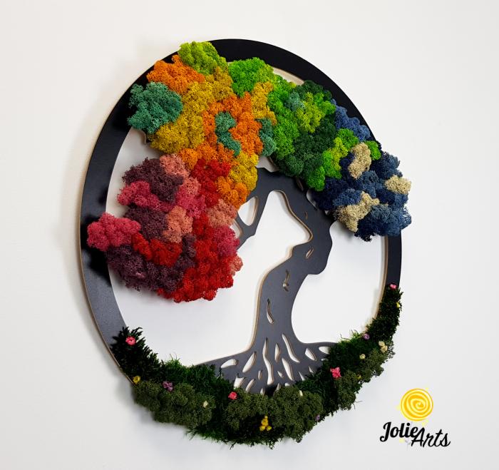 Copacul vietii colorat [2]