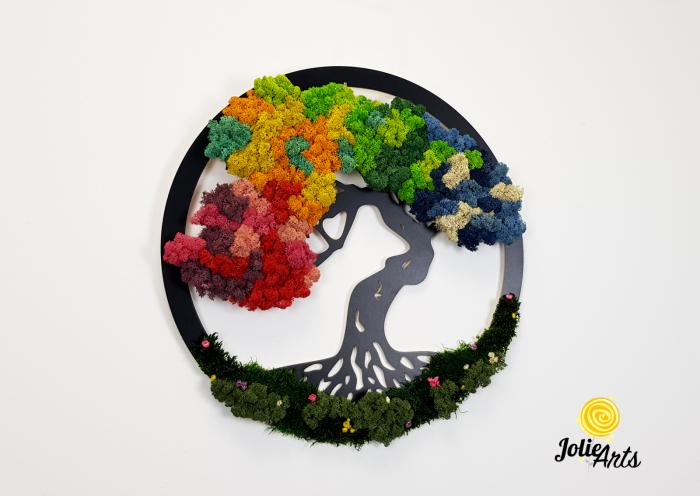 Copacul vietii colorat [1]