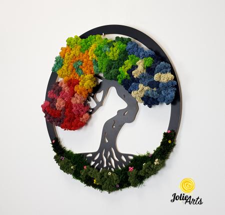 Copacul vietii colorat [3]