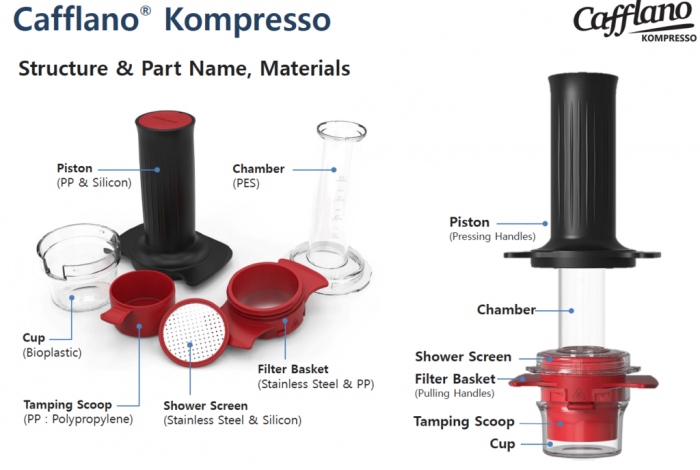 Garnitura silicon pentru Piston Cafflano Kompresso 3