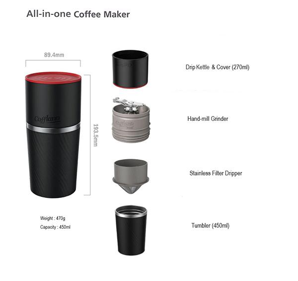 instrument alternativ de preparea a cafelei cafflano-klassic 17