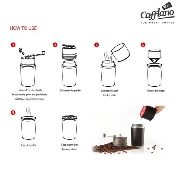 instrument alternativ de preparea a cafelei cafflano-klassic 16