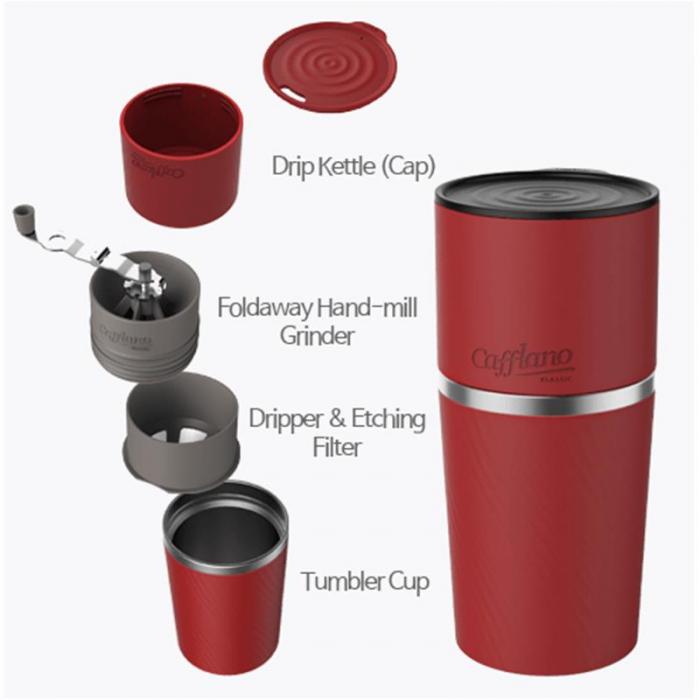 instrument alternativ de preparea a cafelei cafflano-klassic 14