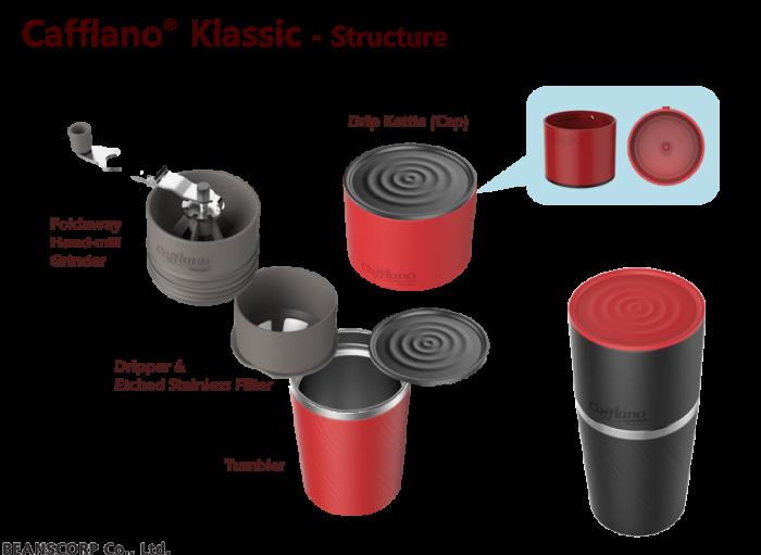 instrument alternativ de preparea a cafelei cafflano-klassic 10