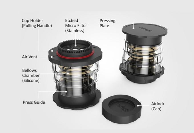 instrument alternativ de preparare a cafelei cafflano-kompact [14]