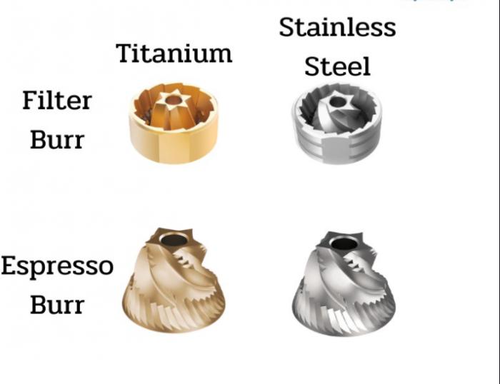 Cutite E&B (espresso&brew) din otel inoxidabil placat cu titan pentru rasnita manuala Timemore [3]
