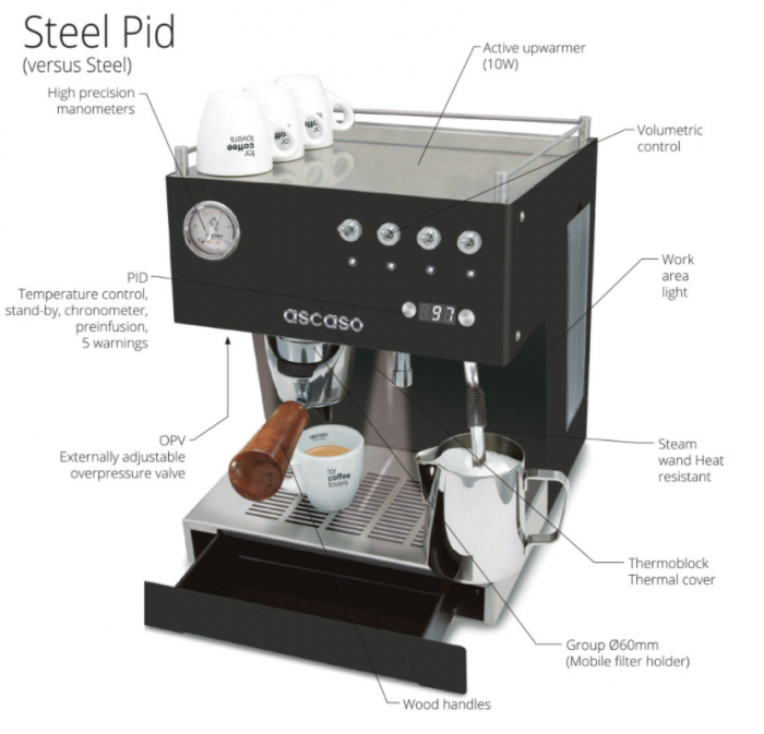 Espressor Ascaso Steel DUO PID (versatil) Inox &Lemn - 1 grup 4