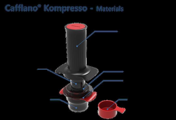 Cos filtru Cafflano Kompresso 7