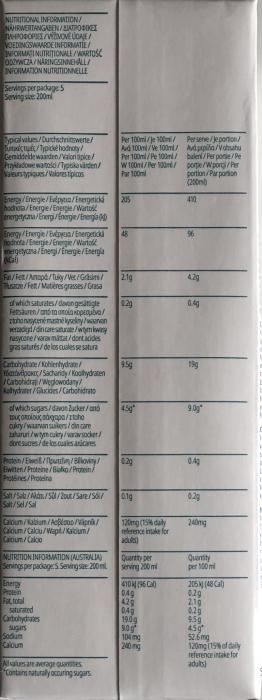 lapte-de-ovaz-minor-figures 18