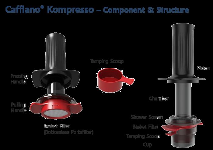 Garnitura silicon pentru Piston Cafflano Kompresso 12