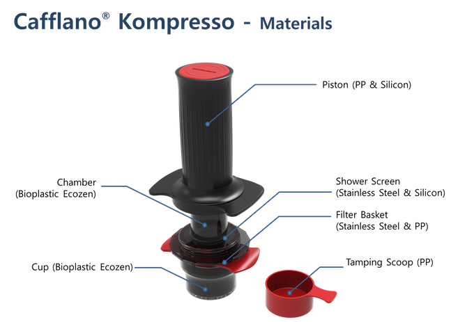 Garnitura silicon pentru Piston Cafflano Kompresso 4
