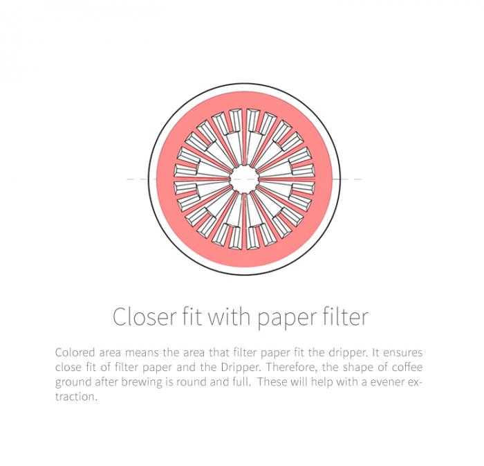"Dripper plastic rezistent  ""Crystal Eye PC"" Timemore 4"