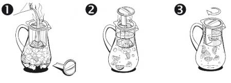 FINUM Infuzor de ceai la rece 1.8L2