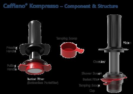 Garnitura silicon pentru Piston Cafflano Kompresso12