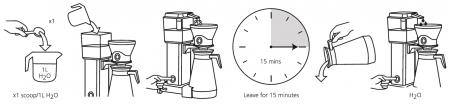Pulbere curatare accesorii brew 500g [1]