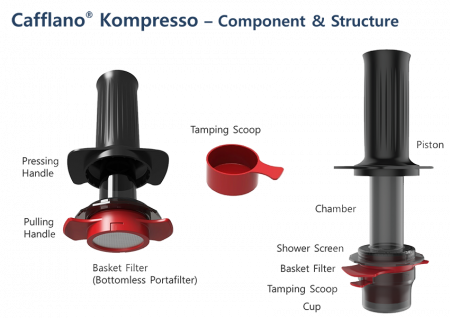 Garnitura sita dus (O-Ring) Cafflano Kompresso [9]